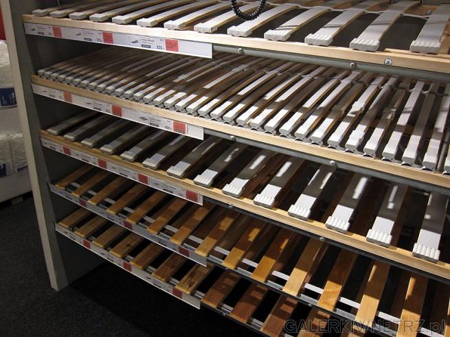 Dno łóżka Stelaż 140cm Od 165pln Do 425pln W Ikei łóżka Są